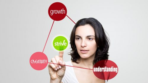Woman Choosing to Strive for Understanding Creativity and Growth