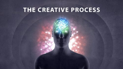 Mind with Creative Process Firing